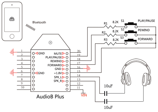audiob plus bluetooth audio receiver module apt