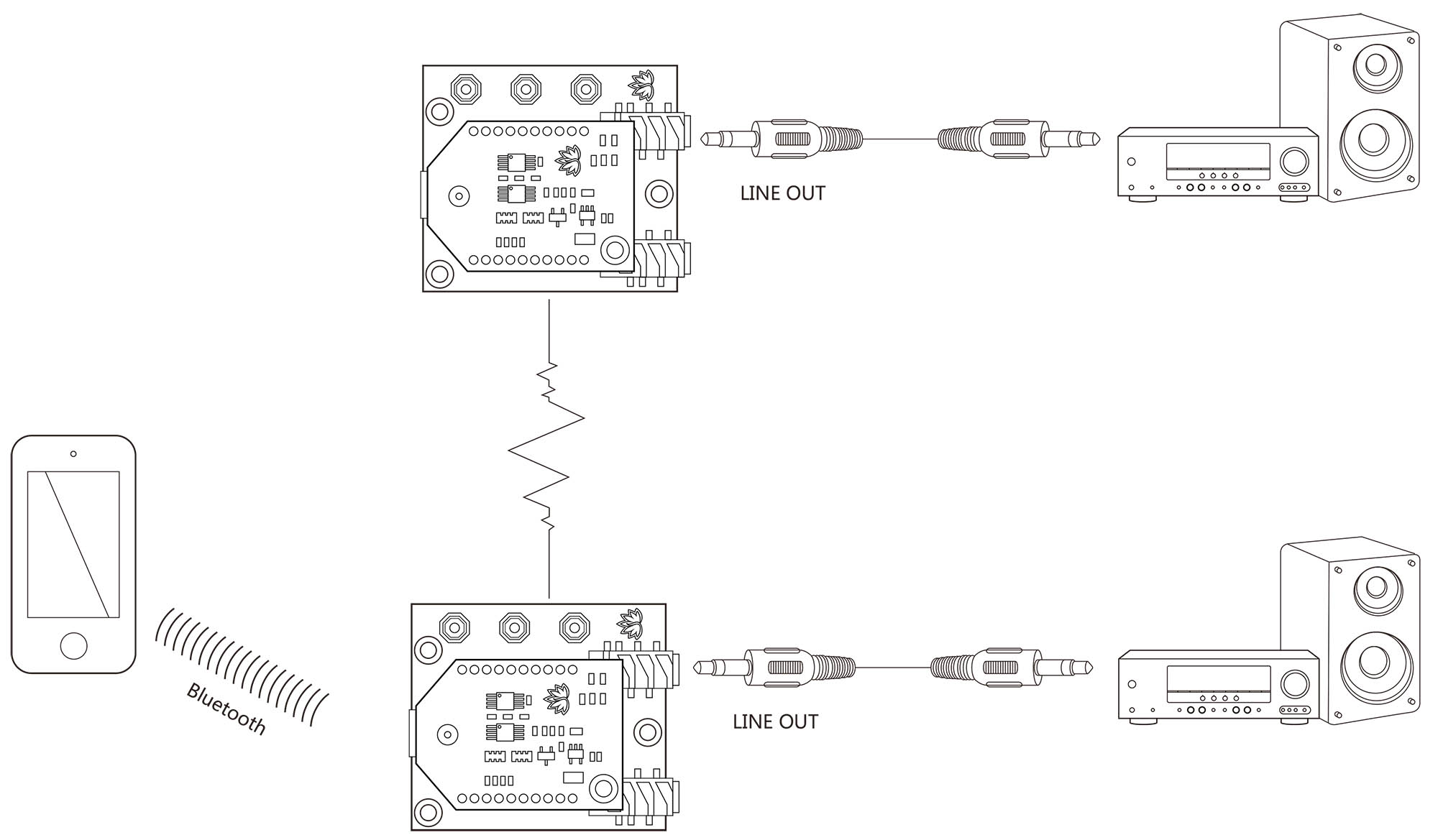 Bluetooth Audio Receiver Board Wireless Hifi Amplifier Sound Module Diagram Related Keywords Suggestions Notewhen You Use Source In Need Disconnect Line Input