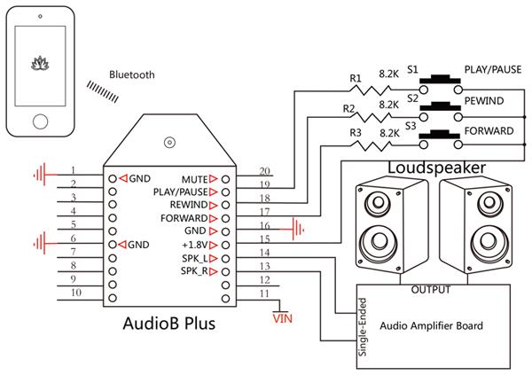 Audiob Plus Bluetooth Audio Receiver Modulerhtinyosshop: Bluetooth Module Wiring Diagram At Elf-jo.com