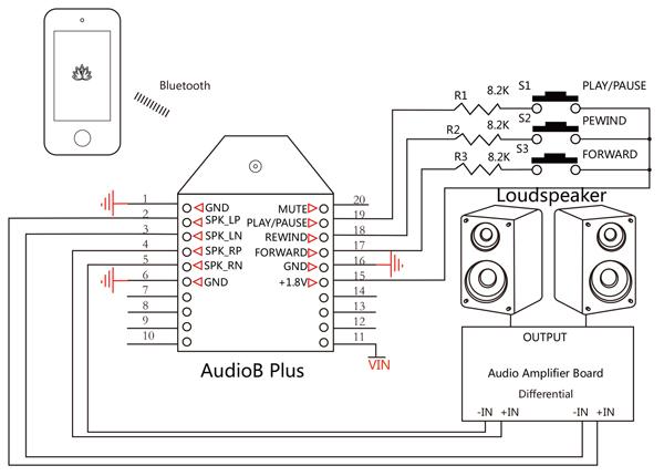 audiob plus bluetooth audio receiver module apt