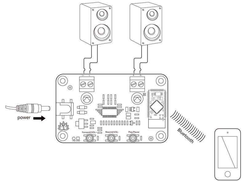 2×8瓦的d类音频放大器板tsa2110a蓝牙4