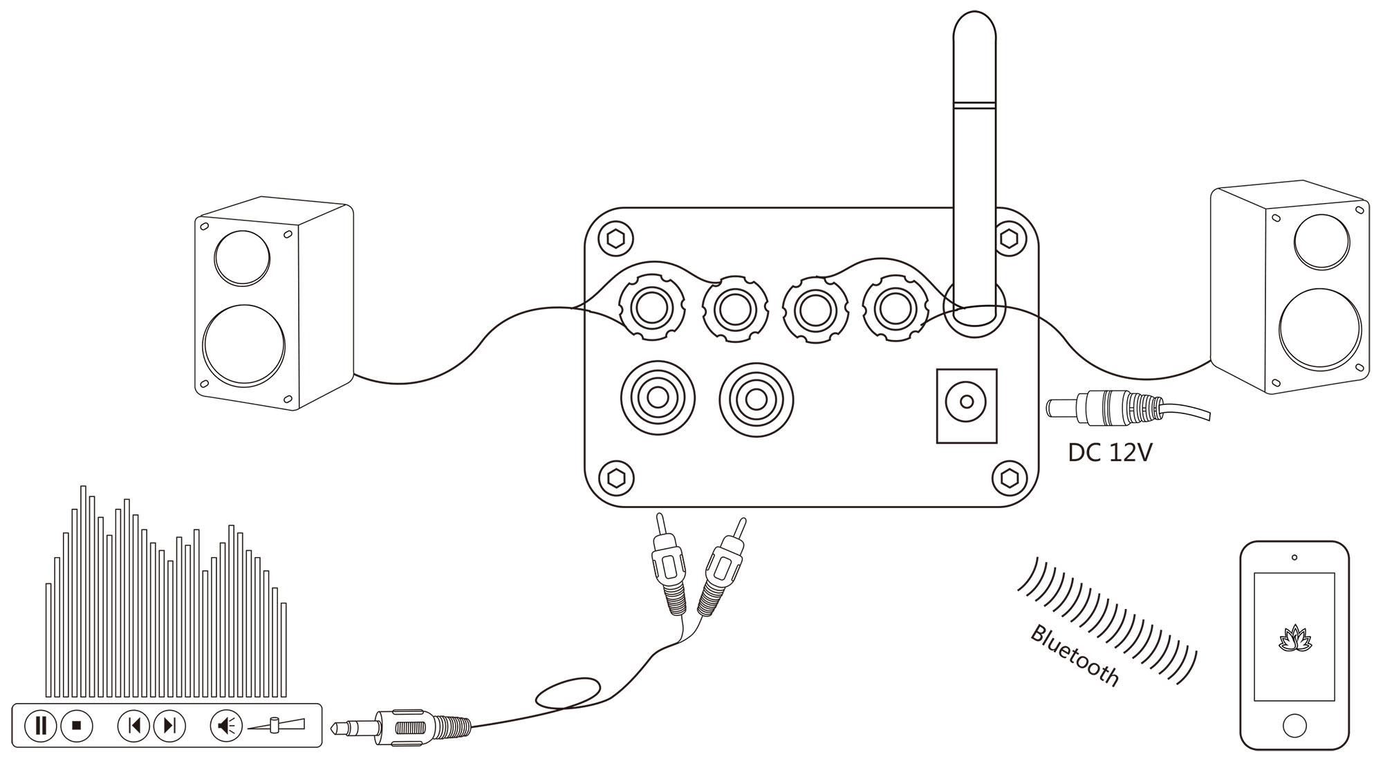 2 x 50 watt class d bluetooth audio amplifier