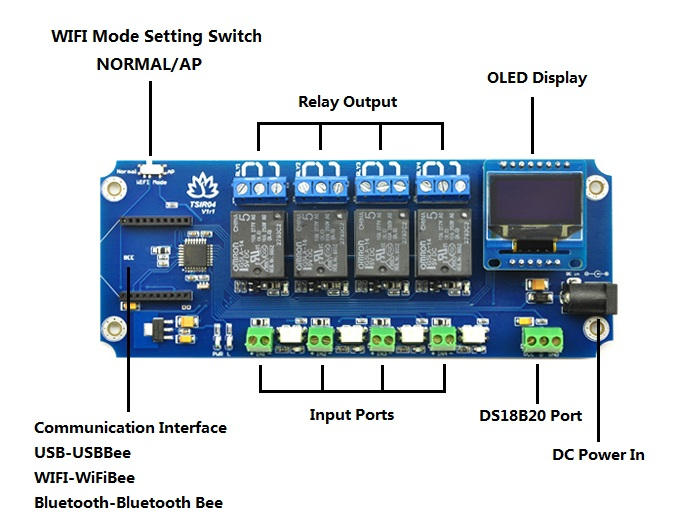 Tsir04 Dc 12v 4 Channel Output Isolated Input Oled Wifi